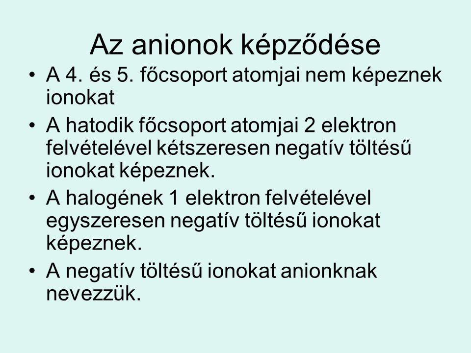 Az anionok képződése A 4. és 5. főcsoport atomjai nem képeznek ionokat A hatodik főcsoport atomjai 2 elektron felvételével kétszeresen negatív töltésű