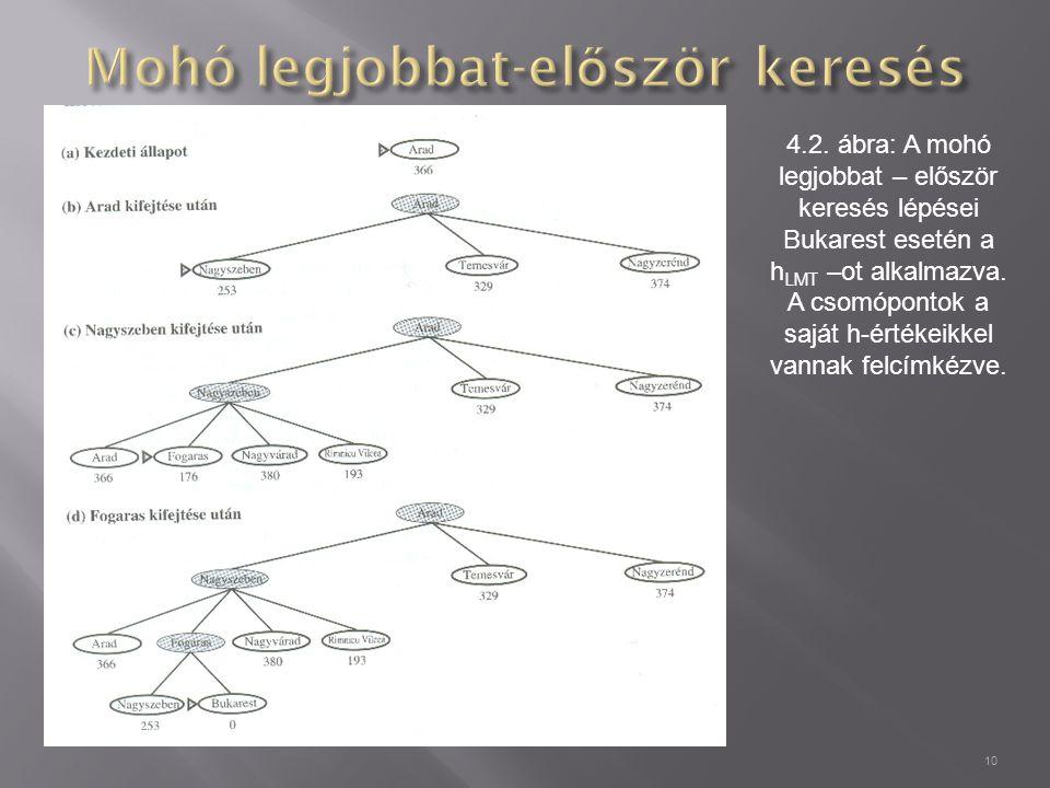 4.2. ábra: A mohó legjobbat – először keresés lépései Bukarest esetén a h LMT –ot alkalmazva.