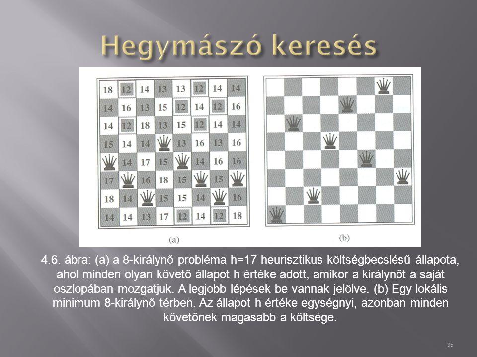 4.6. ábra: (a) a 8-királynő probléma h=17 heurisztikus költségbecslésű állapota, ahol minden olyan követő állapot h értéke adott, amikor a királynőt a