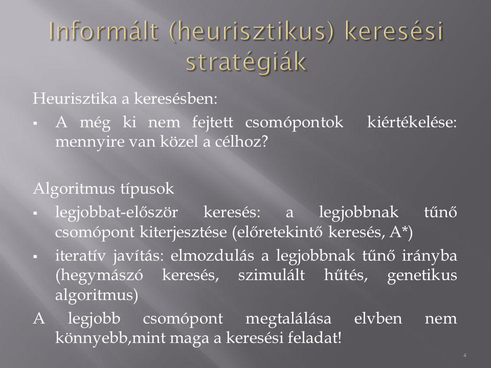 Heurisztika a keresésben:  A még ki nem fejtett csomópontok kiértékelése: mennyire van közel a célhoz.