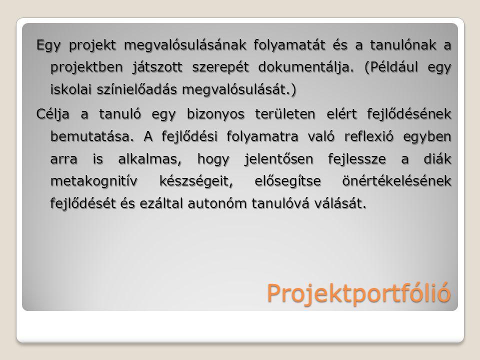 Projektportfólió Egy projekt megvalósulásának folyamatát és a tanulónak a projektben játszott szerepét dokumentálja. (Például egy iskolai színielőadás