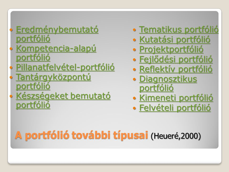 A portfólió további típusai (Heueré,2000) Eredménybemutató portfólió Eredménybemutató portfólió Eredménybemutató portfólió Eredménybemutató portfólió