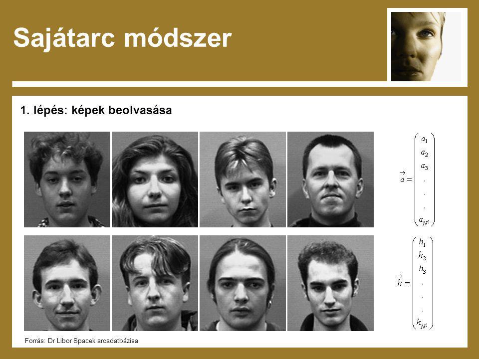 Sajátarc módszer 1. lépés: képek beolvasása Forrás: Dr Libor Spacek arcadatbázisa