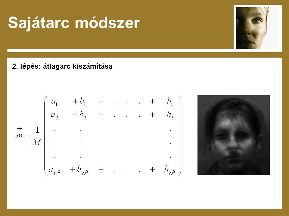 Sajátarc módszer 3. lépés: átlagarc kivonása a beolvasott képekből...