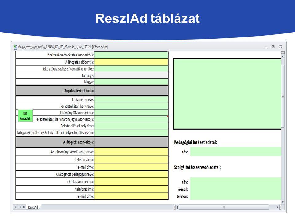 ReszlAd táblázat