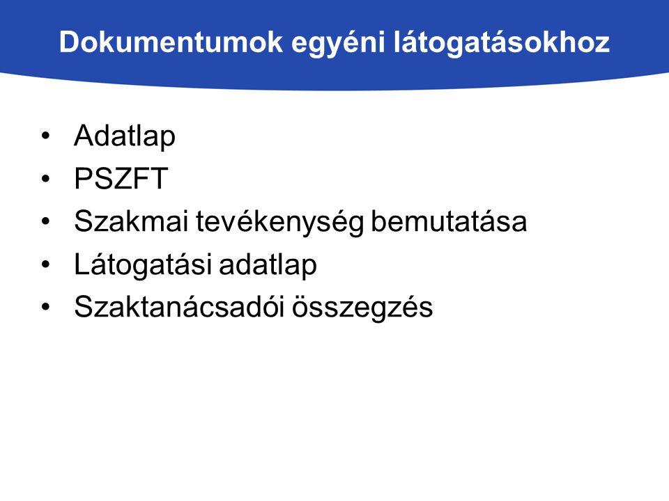 Dokumentumok egyéni látogatásokhoz Adatlap PSZFT Szakmai tevékenység bemutatása Látogatási adatlap Szaktanácsadói összegzés