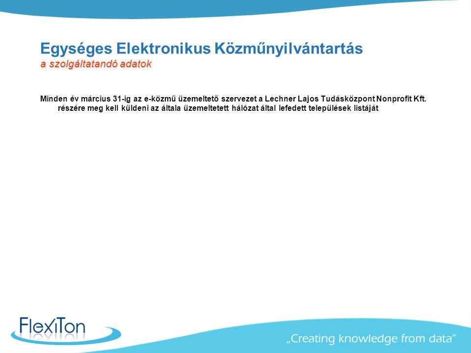 a szolgáltatandó adatok Egységes Elektronikus Közműnyilvántartás a szolgáltatandó adatok Minden év március 31-ig az e-közmű üzemeltető szervezet a Lec