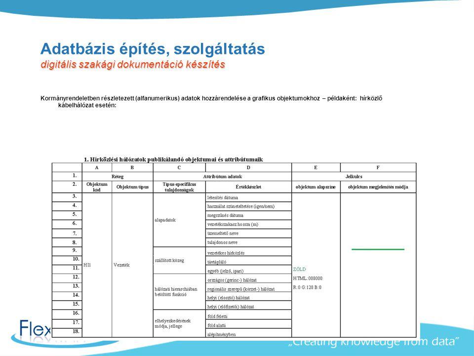 digitális szakági dokumentáció készítés Adatbázis építés, szolgáltatás digitális szakági dokumentáció készítés Kormányrendeletben részletezett (alfanu