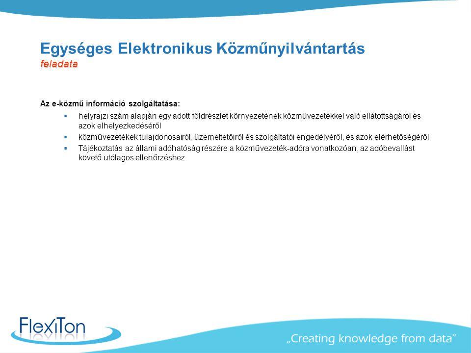 feladata Egységes Elektronikus Közműnyilvántartás feladata Az e-közmű információ szolgáltatása:  helyrajzi szám alapján egy adott földrészlet környez