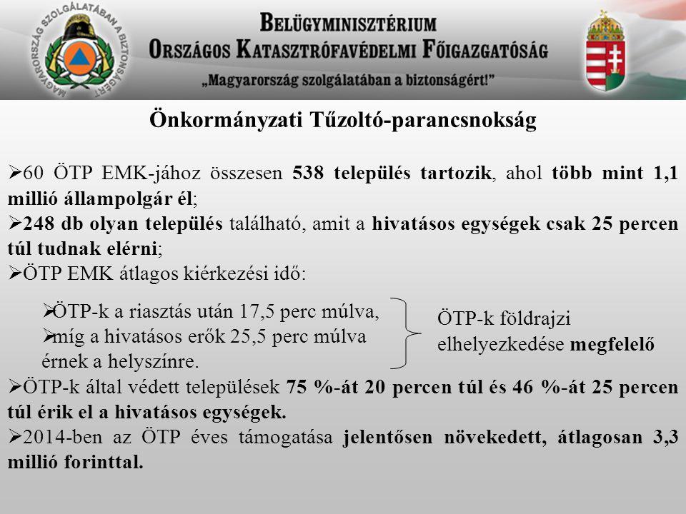  60 ÖTP EMK-jához összesen 538 település tartozik, ahol több mint 1,1 millió állampolgár él;  248 db olyan település található, amit a hivatásos egy