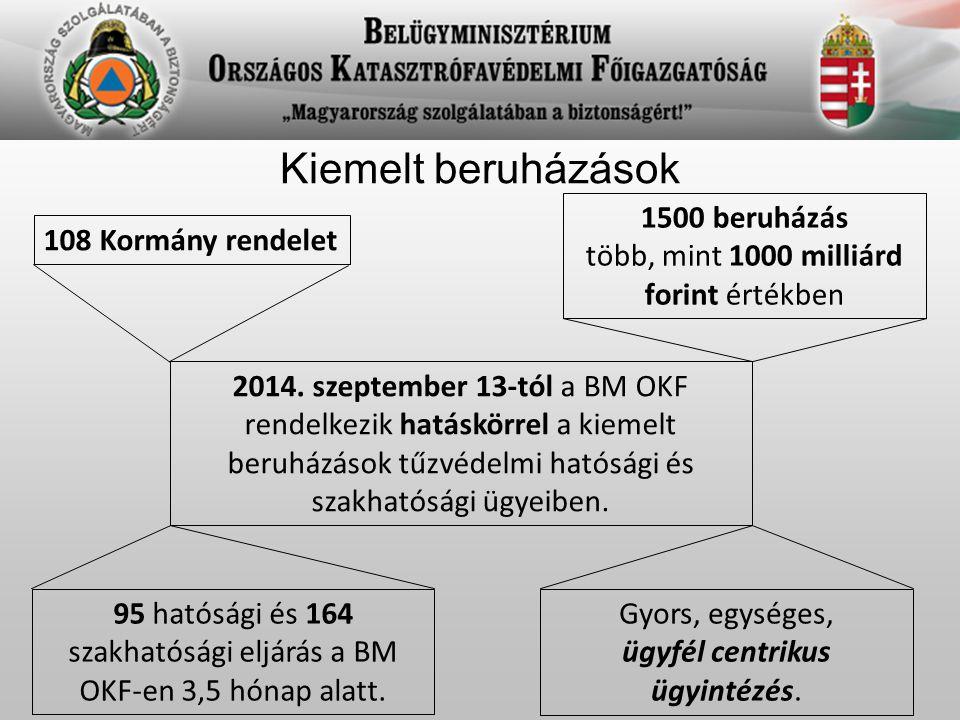 Kiemelt beruházások 2014. szeptember 13-tól a BM OKF rendelkezik hatáskörrel a kiemelt beruházások tűzvédelmi hatósági és szakhatósági ügyeiben. 108 K