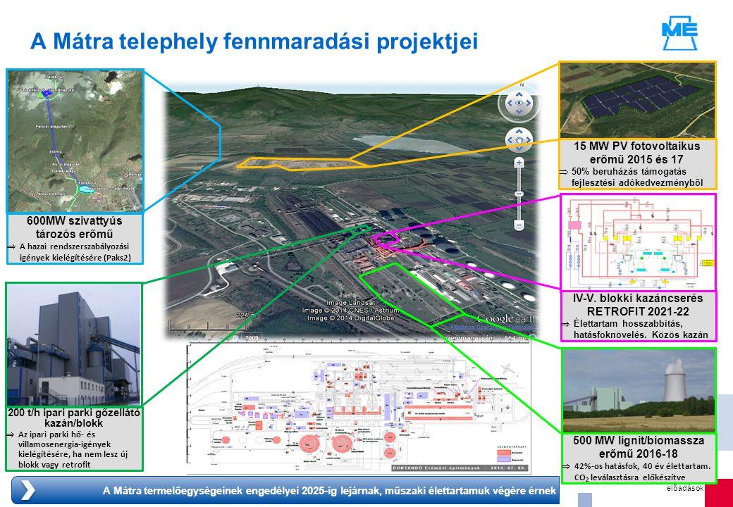 előadások 12 A Mátra telephely fennmaradási projektjei 15 MW PV fotovoltaikus erőmű 2015 és 17  50% beruházás támogatás fejlesztési adókedvezményből