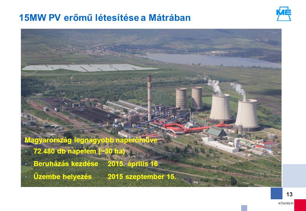előadások 13 15MW PV erőmű létesítése a Mátrában Magyarország legnagyobb naperőműve 72.480 db napelem (~30 ha) Beruházás kezdése2015. április 16 Üzemb