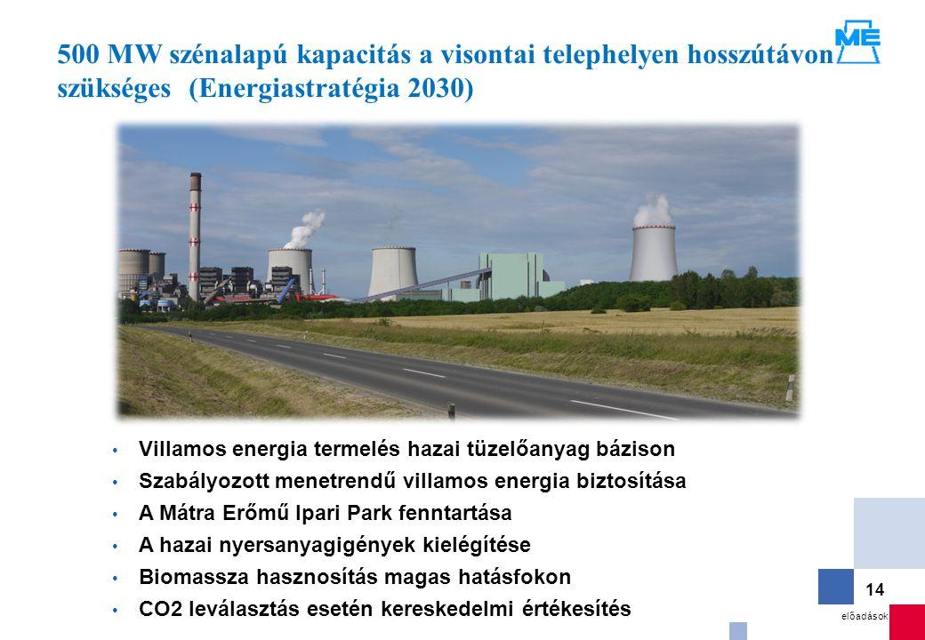 előadások 14 500 MW szénalapú kapacitás a visontai telephelyen hosszútávon szükséges (Energiastratégia 2030) Villamos energia termelés hazai tüzelőany