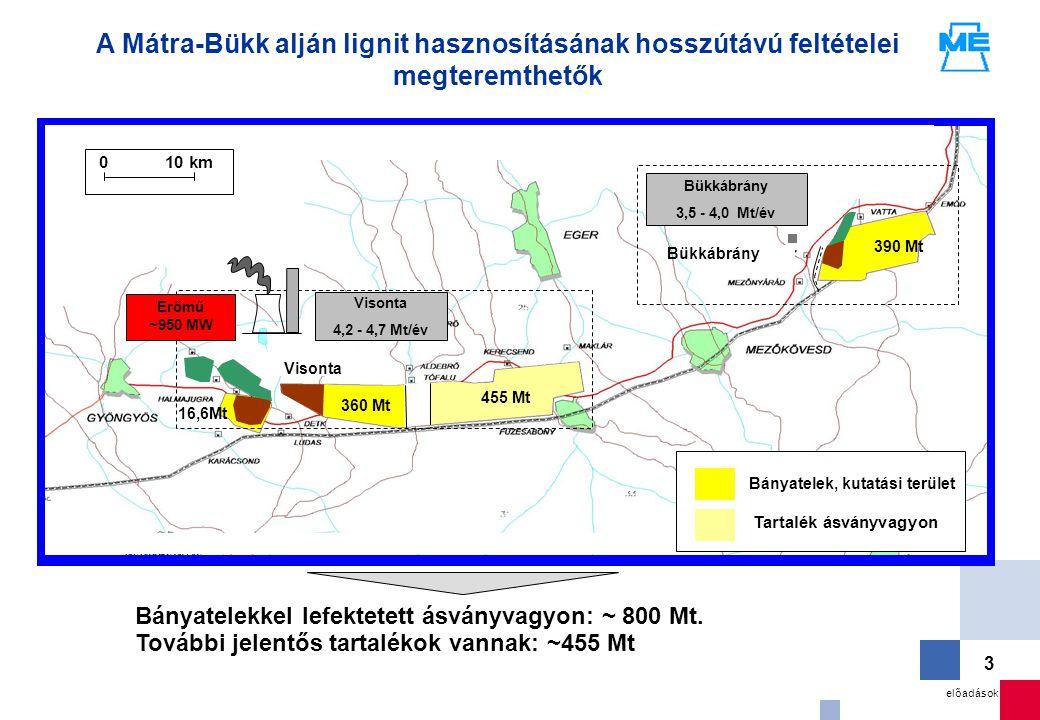 előadások 3 Erőmű ~950 MW Bükkábrány 3,5 - 4,0 Mt/év 010 km Bükkábrány Visonta Bányatelek, kutatási terület Tartalék ásványvagyon Visonta 4,2 - 4,7 Mt