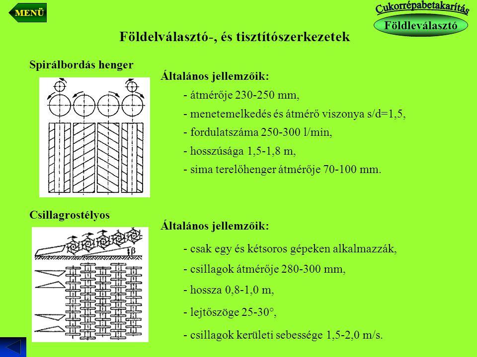 Földelválasztó-, és tisztítószerkezetek Spirálbordás henger Általános jellemzőik: - átmérője 230-250 mm, - menetemelkedés és átmérő viszonya s/d=1,5,