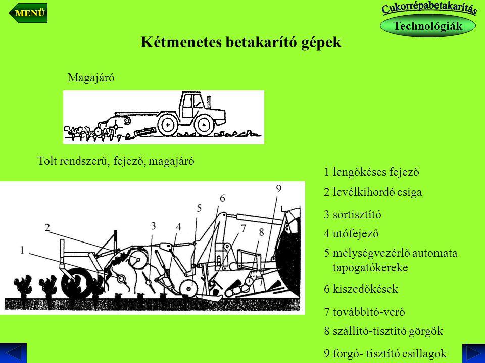 Kétmenetes betakarító gépek Traktorüzemű betakarítógép elrendezési megoldásai Fejező kiszedő a traktor elején Fejező a traktor elején kiszedő hátul Technológiák MENÜ