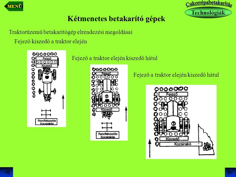 Magajáró betakarítógép Technológiák MENÜ