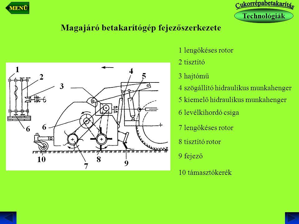 Magajáró betakarítógép kiszedőszerkezete 1 kiemelő munkahenger 2 fejezőegység állító 3 főtartó 4 kiszedőszerkezet állító 5 forgó rostély állító 6 forgó rostély 7 kieszedőtárcsa 8 lazító állító 9 sorlazító 10 lazító csuklópont 11 függesztő szerkezet 12 fejezőegység állítása (vízszintesség) Technológiák MENÜ