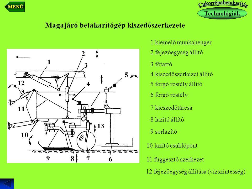 Magajáró betakarítógép kiszedőszerkezete 1 kiemelő munkahenger 2 fejezőegység állító 3 főtartó 4 kiszedőszerkezet állító 5 forgó rostély állító 6 forg