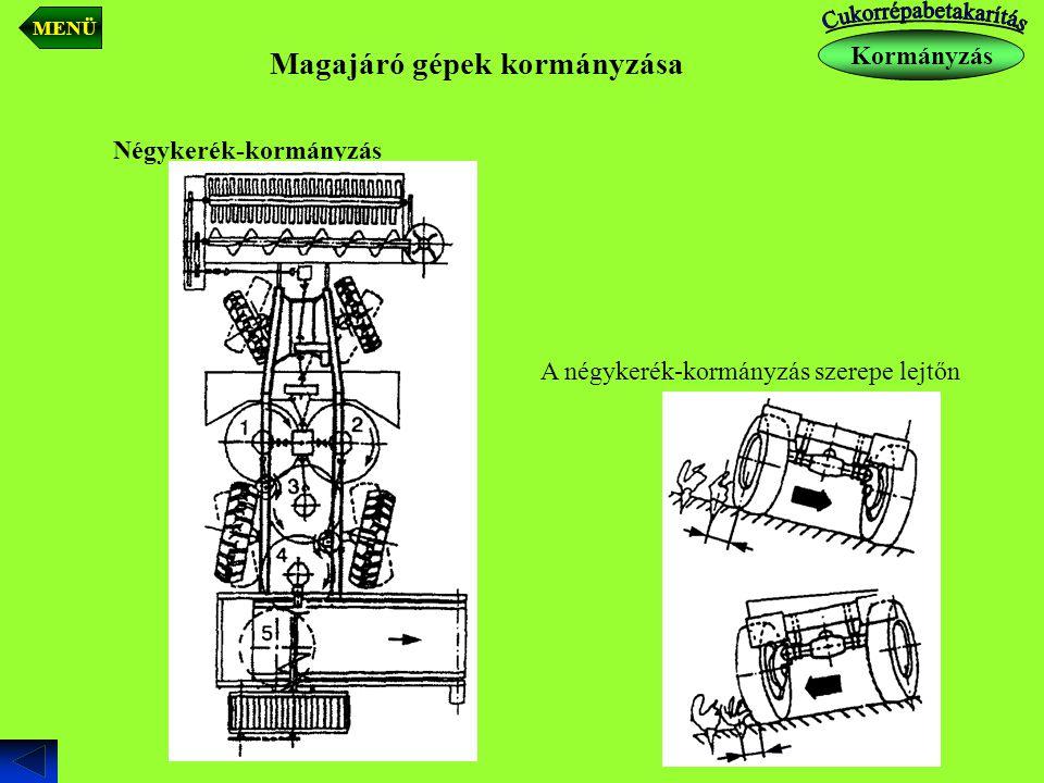 Magajáró gépek kormányzása Négykerék-kormányzás A négykerék-kormányzás szerepe lejtőn Kormányzás MENÜ