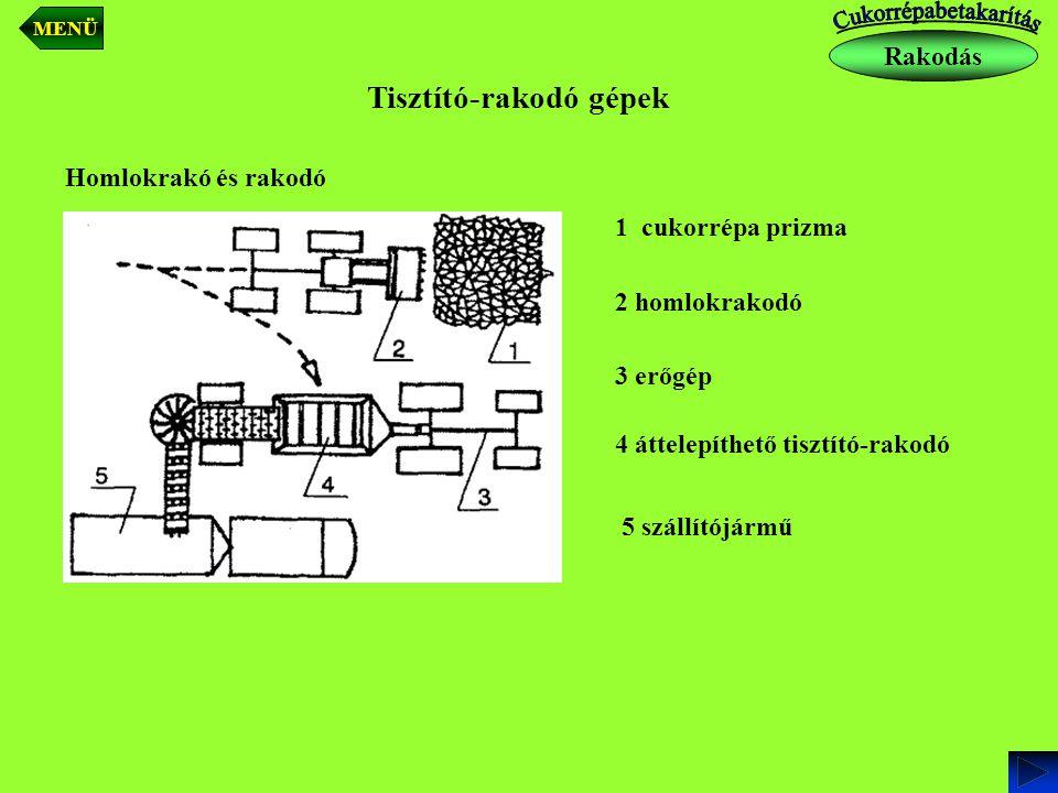 Tisztító-rakodó gépek Homlokrakó és rakodó 5 szállítójármű 1 cukorrépa prizma 2 homlokrakodó 3 erőgép 4 áttelepíthető tisztító-rakodó Rakodás MENÜ