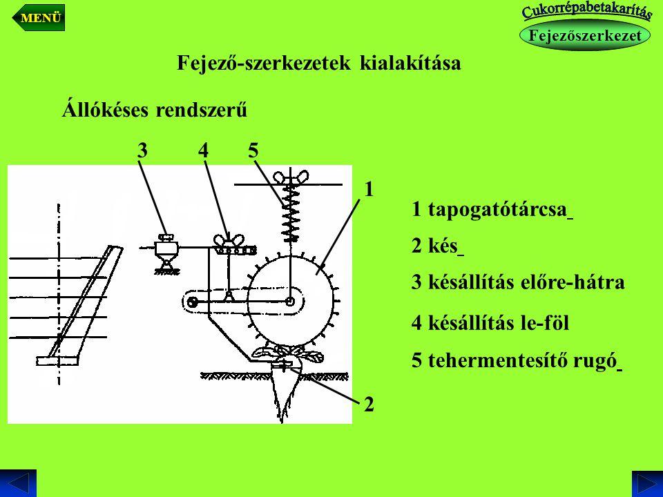 Fejező-szerkezetek kialakítása Állókéses rendszerű 1 tapogatótárcsa 1 2 kés 2 3 késállítás előre-hátra 3 4 késállítás le-föl 4 5 tehermentesítő rugó 5