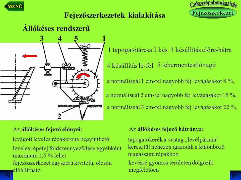 Fejezőszerkezetek kialakítása Állókéses rendszerű 1 tapogatótárcsa2 kés3 késállítás előre-hátra 4 késállítás le-föl 5 tehermentesítő rugó a normálisná