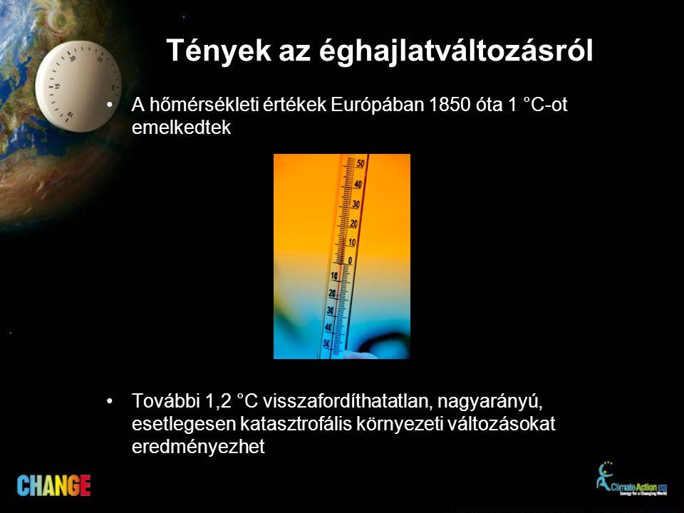 Tények az éghajlatváltozásról A hőmérsékleti értékek Európában 1850 óta 1 °C-ot emelkedtek További 1,2 °C visszafordíthatatlan, nagyarányú, esetlegese