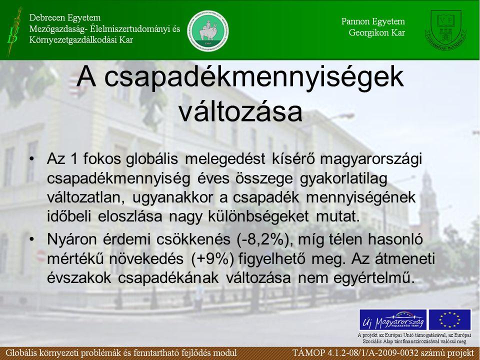 A csapadékmennyiségek változása Az 1 fokos globális melegedést kísérő magyarországi csapadékmennyiség éves összege gyakorlatilag változatlan, ugyanakk