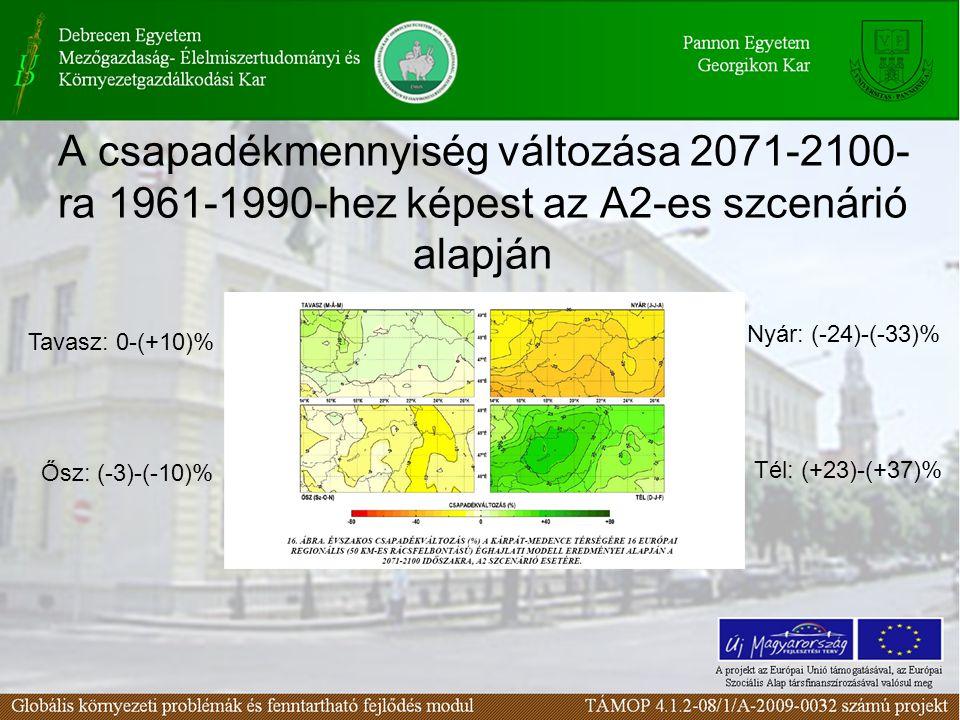 A csapadékmennyiség változása 2071-2100- ra 1961-1990-hez képest az A2-es szcenárió alapján Tavasz: 0-(+10)% Ősz: (-3)-(-10)% Nyár: (-24)-(-33)% Tél: (+23)-(+37)%