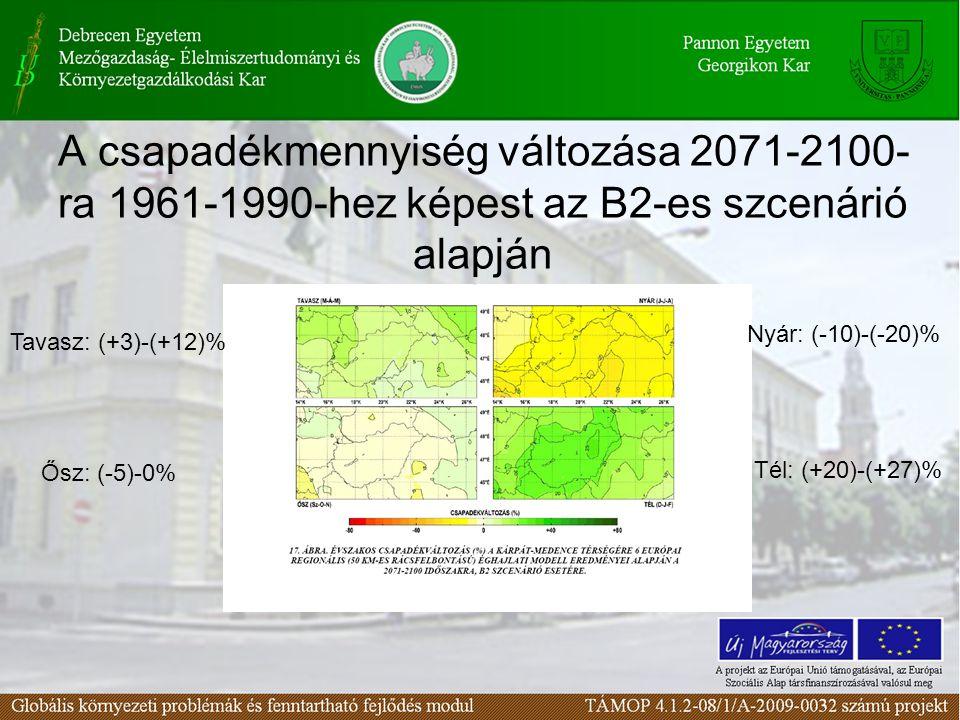 A csapadékmennyiség változása 2071-2100- ra 1961-1990-hez képest az B2-es szcenárió alapján Tavasz: (+3)-(+12)% Nyár: (-10)-(-20)% Ősz: (-5)-0% Tél: (+20)-(+27)%