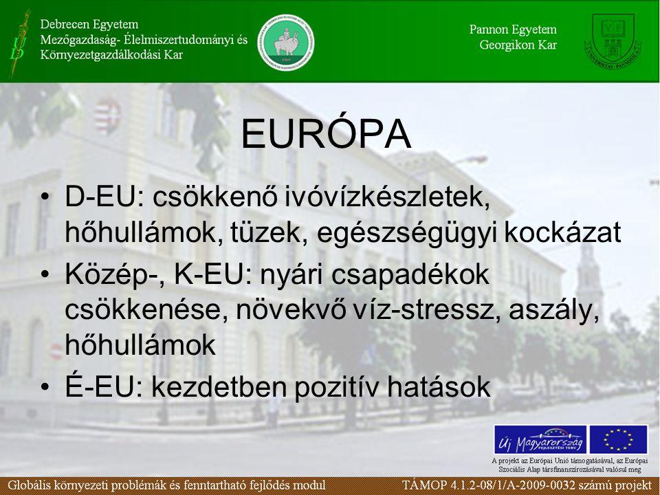 EURÓPA D-EU: csökkenő ivóvízkészletek, hőhullámok, tüzek, egészségügyi kockázat Közép-, K-EU: nyári csapadékok csökkenése, növekvő víz-stressz, aszály, hőhullámok É-EU: kezdetben pozitív hatások