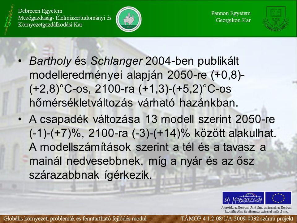 Bartholy és Schlanger 2004-ben publikált modelleredményei alapján 2050-re (+0,8)- (+2,8)°C-os, 2100-ra (+1,3)-(+5,2)°C-os hőmérsékletváltozás várható hazánkban.