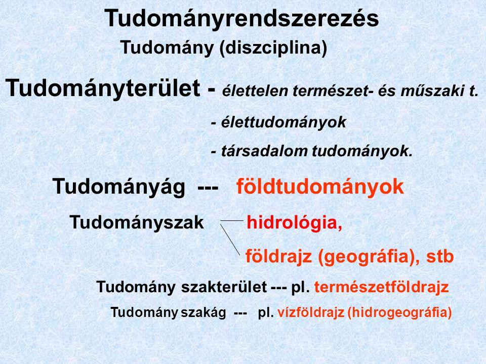Tudományrendszerezés Tudomány (diszciplina) Tudományterület - élettelen természet- és műszaki t.