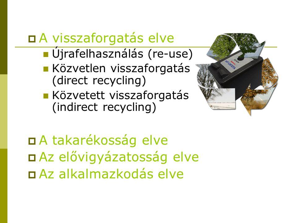  A visszaforgatás elve Újrafelhasználás (re-use) Közvetlen visszaforgatás (direct recycling) Közvetett visszaforgatás (indirect recycling)  A takaré