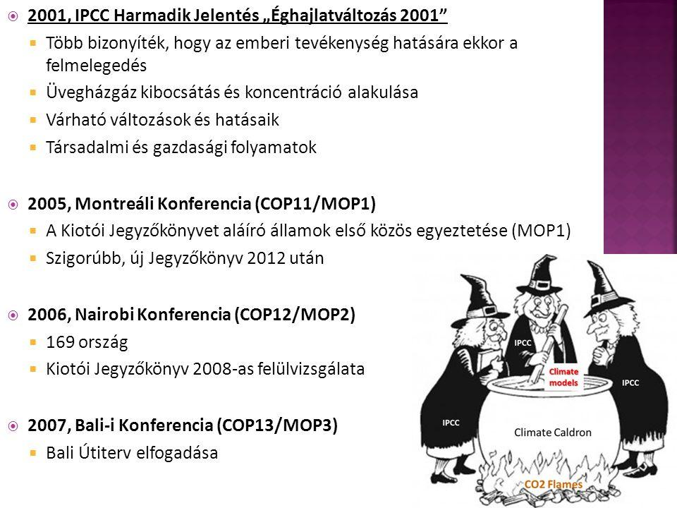 """ 2001, IPCC Harmadik Jelentés """"Éghajlatváltozás 2001  Több bizonyíték, hogy az emberi tevékenység hatására ekkor a felmelegedés  Üvegházgáz kibocsátás és koncentráció alakulása  Várható változások és hatásaik  Társadalmi és gazdasági folyamatok  2005, Montreáli Konferencia (COP11/MOP1)  A Kiotói Jegyzőkönyvet aláíró államok első közös egyeztetése (MOP1)  Szigorúbb, új Jegyzőkönyv 2012 után  2006, Nairobi Konferencia (COP12/MOP2)  169 ország  Kiotói Jegyzőkönyv 2008-as felülvizsgálata  2007, Bali-i Konferencia (COP13/MOP3)  Bali Útiterv elfogadása"""
