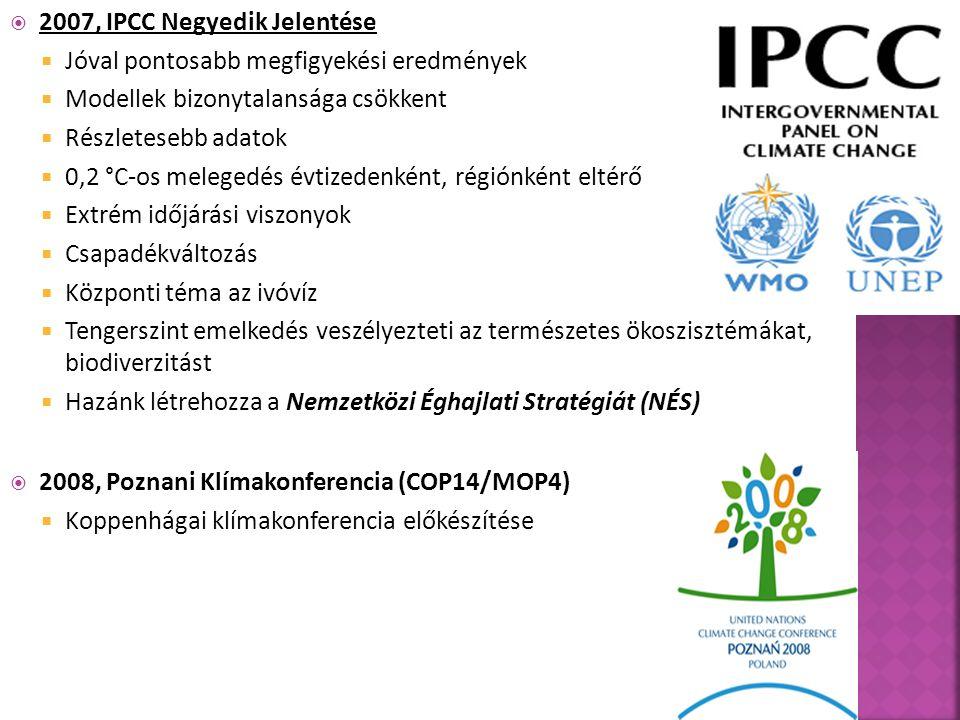  2007, IPCC Negyedik Jelentése  Jóval pontosabb megfigyekési eredmények  Modellek bizonytalansága csökkent  Részletesebb adatok  0,2 °C-os melegedés évtizedenként, régiónként eltérő  Extrém időjárási viszonyok  Csapadékváltozás  Központi téma az ivóvíz  Tengerszint emelkedés veszélyezteti az természetes ökoszisztémákat, biodiverzitást  Hazánk létrehozza a Nemzetközi Éghajlati Stratégiát (NÉS)  2008, Poznani Klímakonferencia (COP14/MOP4)  Koppenhágai klímakonferencia előkészítése