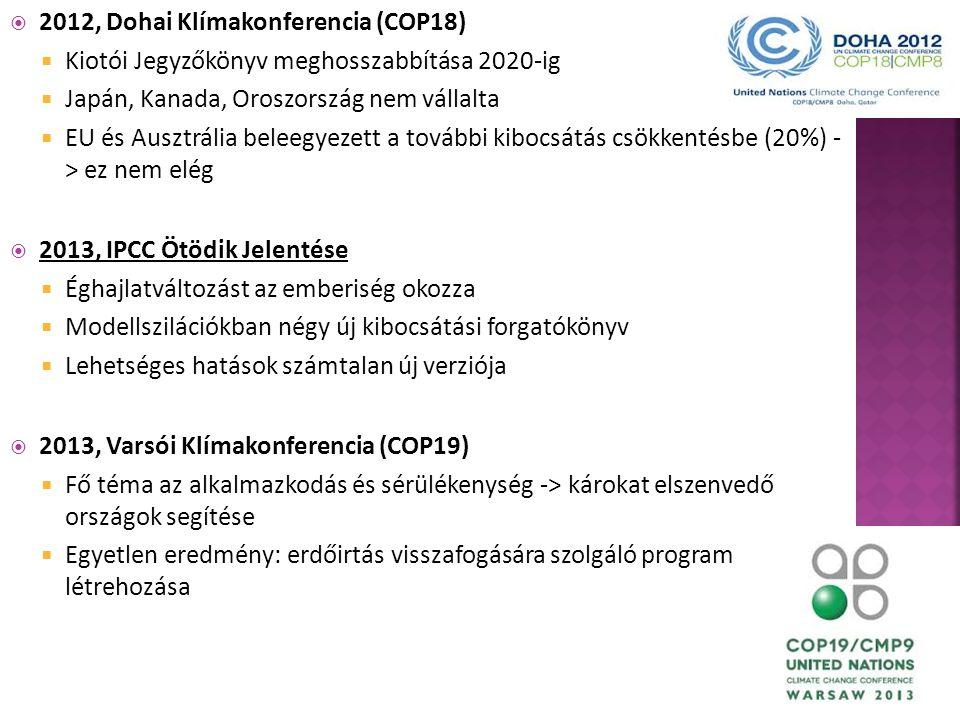 2012, Dohai Klímakonferencia (COP18)  Kiotói Jegyzőkönyv meghosszabbítása 2020-ig  Japán, Kanada, Oroszország nem vállalta  EU és Ausztrália beleegyezett a további kibocsátás csökkentésbe (20%) - > ez nem elég  2013, IPCC Ötödik Jelentése  Éghajlatváltozást az emberiség okozza  Modellszilációkban négy új kibocsátási forgatókönyv  Lehetséges hatások számtalan új verziója  2013, Varsói Klímakonferencia (COP19)  Fő téma az alkalmazkodás és sérülékenység -> károkat elszenvedő országok segítése  Egyetlen eredmény: erdőirtás visszafogására szolgáló program létrehozása