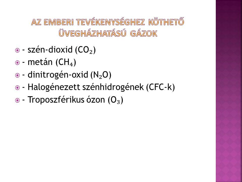  - szén-dioxid (CO ₂ )  - metán (CH ₄ )  - dinitrogén-oxid (N ₂ O)  - Halogénezett szénhidrogének (CFC-k)  - Troposzférikus ózon (O ₃ )