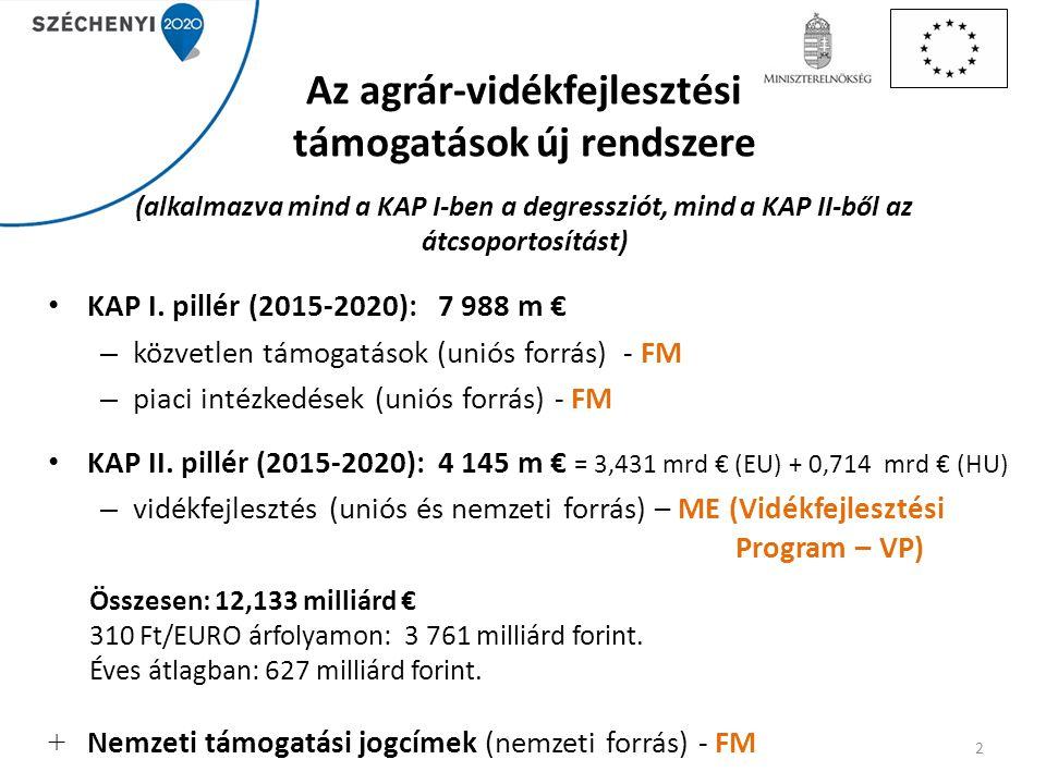2 KAP I. pillér (2015-2020): 7 988 m € – közvetlen támogatások (uniós forrás) - FM – piaci intézkedések (uniós forrás) - FM KAP II. pillér (2015-2020)