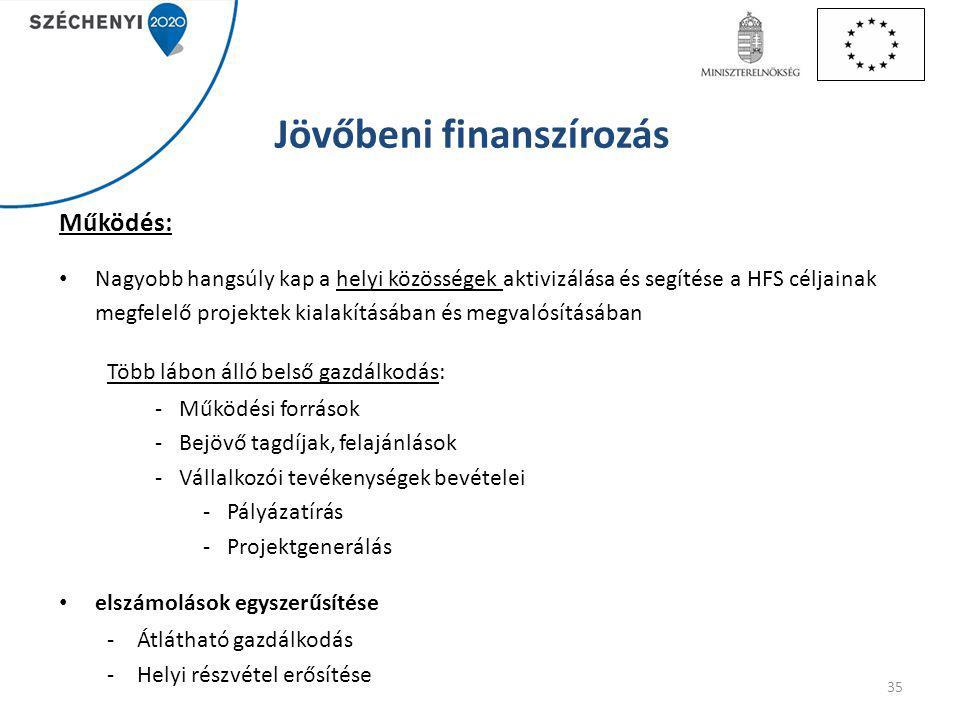 Jövőbeni finanszírozás Működés: Nagyobb hangsúly kap a helyi közösségek aktivizálása és segítése a HFS céljainak megfelelő projektek kialakításában és megvalósításában Több lábon álló belső gazdálkodás: -Működési források -Bejövő tagdíjak, felajánlások -Vállalkozói tevékenységek bevételei -Pályázatírás -Projektgenerálás elszámolások egyszerűsítése -Átlátható gazdálkodás -Helyi részvétel erősítése 35
