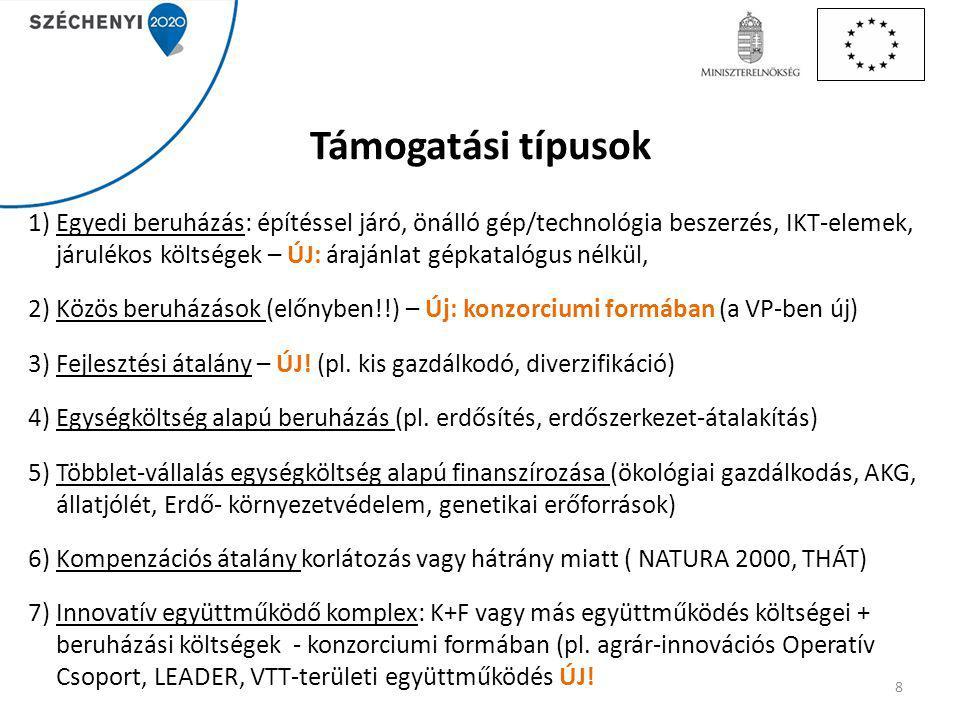 Támogatási típusok 1)Egyedi beruházás: építéssel járó, önálló gép/technológia beszerzés, IKT-elemek, járulékos költségek – ÚJ: árajánlat gépkatalógus nélkül, 2) Közös beruházások (előnyben!!) – Új: konzorciumi formában (a VP-ben új) 3) Fejlesztési átalány – ÚJ.