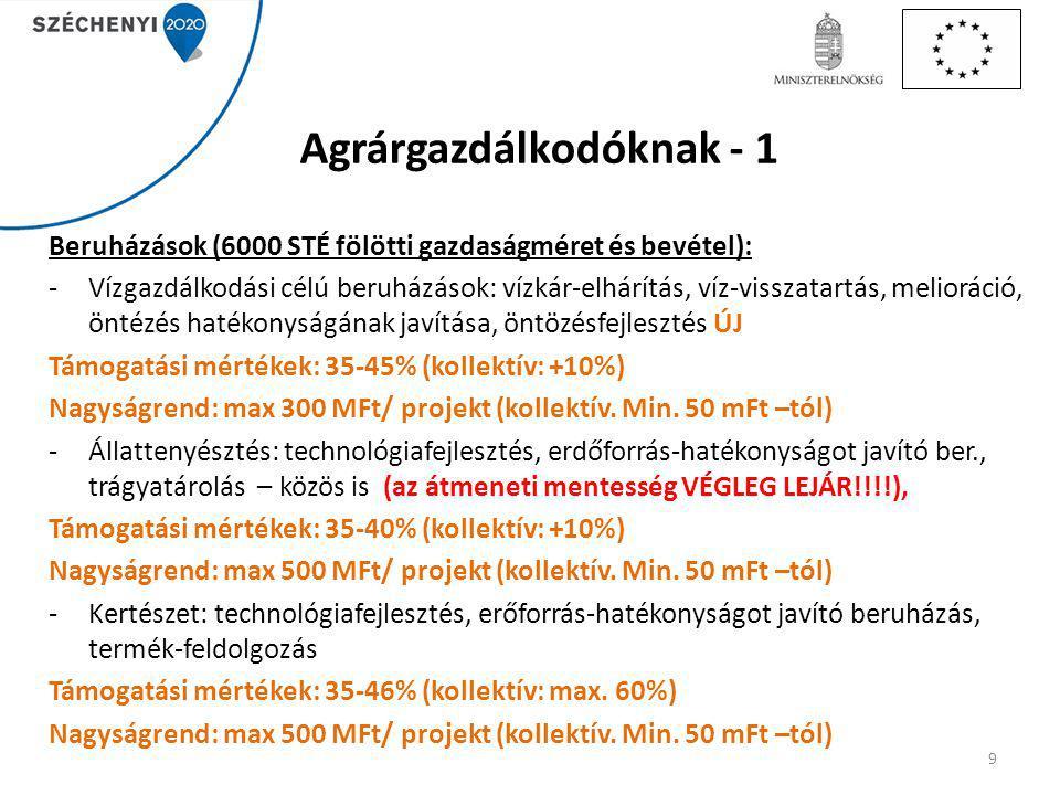 Agrárgazdálkodóknak - 1 Beruházások (6000 STÉ fölötti gazdaságméret és bevétel): -Vízgazdálkodási célú beruházások: vízkár-elhárítás, víz-visszatartás, melioráció, öntézés hatékonyságának javítása, öntözésfejlesztés ÚJ Támogatási mértékek: 35-45% (kollektív: +10%) Nagyságrend: max 300 MFt/ projekt (kollektív.