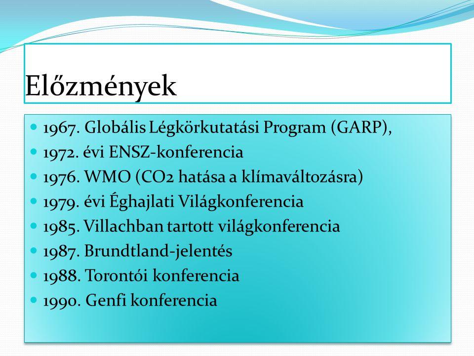 Előzmények 1967. Globális Légkörkutatási Program (GARP), 1972.