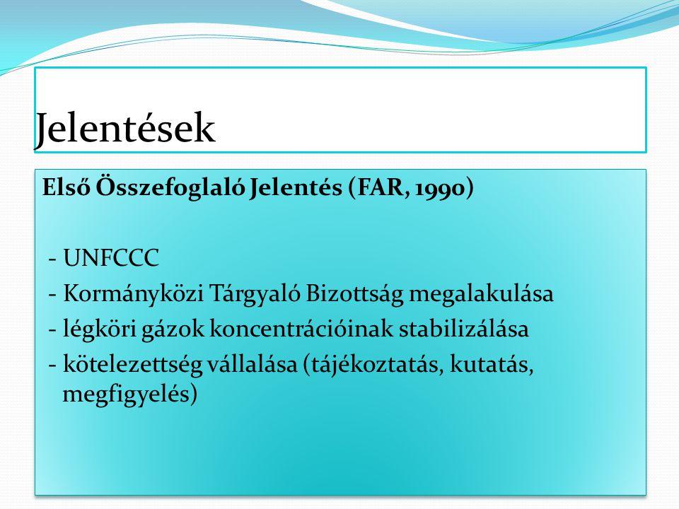 Jelentések Első Összefoglaló Jelentés (FAR, 1990) - UNFCCC - Kormányközi Tárgyaló Bizottság megalakulása - légköri gázok koncentrációinak stabilizálása - kötelezettség vállalása (tájékoztatás, kutatás, megfigyelés) Első Összefoglaló Jelentés (FAR, 1990) - UNFCCC - Kormányközi Tárgyaló Bizottság megalakulása - légköri gázok koncentrációinak stabilizálása - kötelezettség vállalása (tájékoztatás, kutatás, megfigyelés)