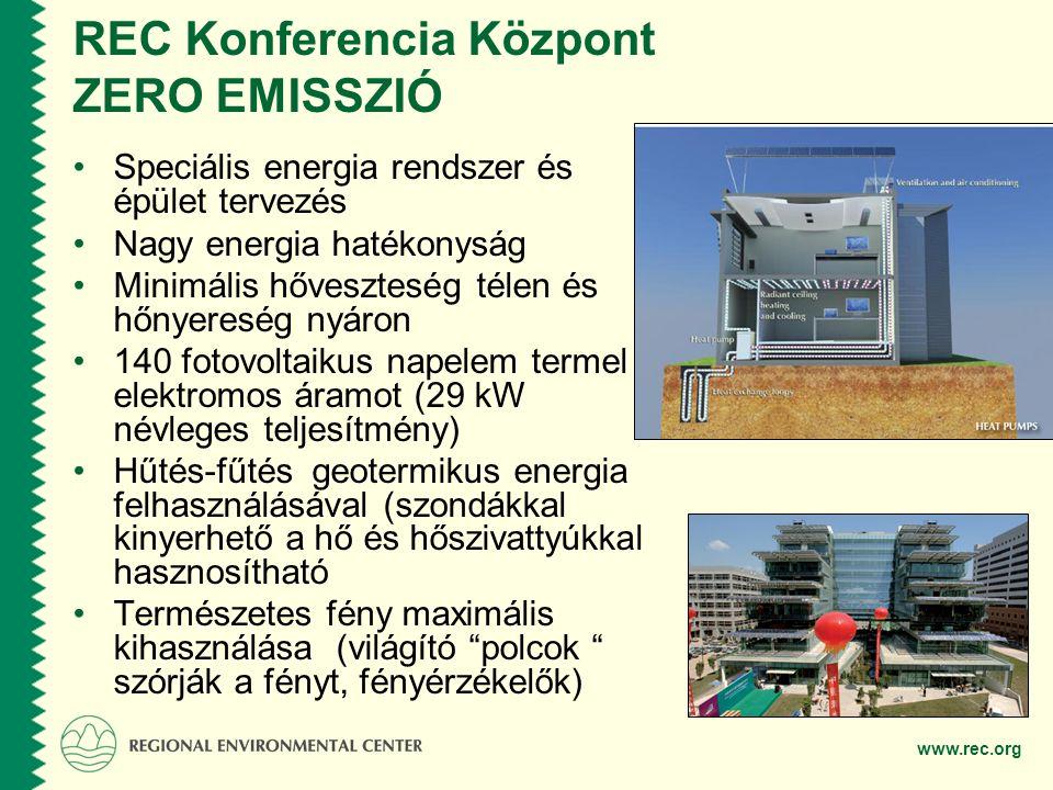 www.rec.org REC Konferencia Központ ZERO EMISSZIÓ Speciális energia rendszer és épület tervezés Nagy energia hatékonyság Minimális hőveszteség télen és hőnyereség nyáron 140 fotovoltaikus napelem termel elektromos áramot (29 kW névleges teljesítmény) Hűtés-fűtés geotermikus energia felhasználásával (szondákkal kinyerhető a hő és hőszivattyúkkal hasznosítható Természetes fény maximális kihasználása (világító polcok szórják a fényt, fényérzékelők)