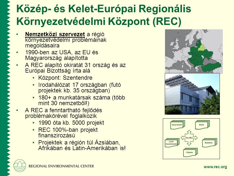 www.rec.org Közép- és Kelet-Európai Regionális Környezetvédelmi Központ (REC) Nemzetközi szervezet a régió környezetvédelmi problémáinak megoldásaira 1990-ben az USA, az EU és Magyarország alapította A REC alapító okiratát 31 ország és az Európai Bizottság írta alá Központ: Szentendre Irodahálózat 17 országban (futó projektek kb.