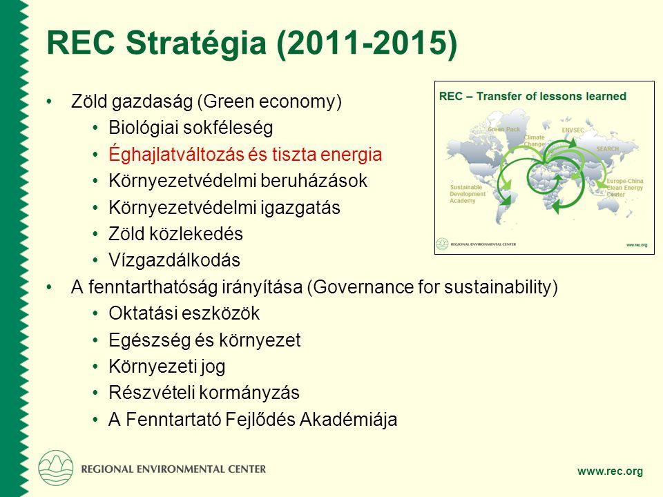 www.rec.org REC Stratégia (2011-2015) Zöld gazdaság (Green economy) Biológiai sokféleség Éghajlatváltozás és tiszta energia Környezetvédelmi beruházások Környezetvédelmi igazgatás Zöld közlekedés Vízgazdálkodás A fenntarthatóság irányítása (Governance for sustainability) Oktatási eszközök Egészség és környezet Környezeti jog Részvételi kormányzás A Fenntartató Fejlődés Akadémiája