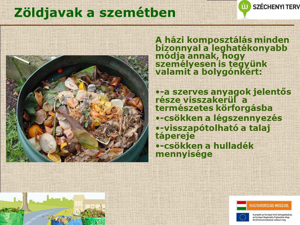 Zöldjavak a szemétben HulladékAránySzerves31,5% Papír21,1% Műanyag13,0% Fém4,1% Üveg2,0% Egyéb28,3% Összesen100 %